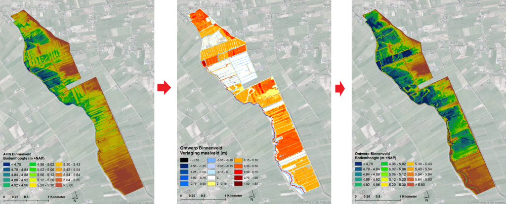 Huidige Binnenveldse hooilanden (links) worden vergraven (midden) zodat maaiveld voorlopig ontwerp ontstaat (rechts)